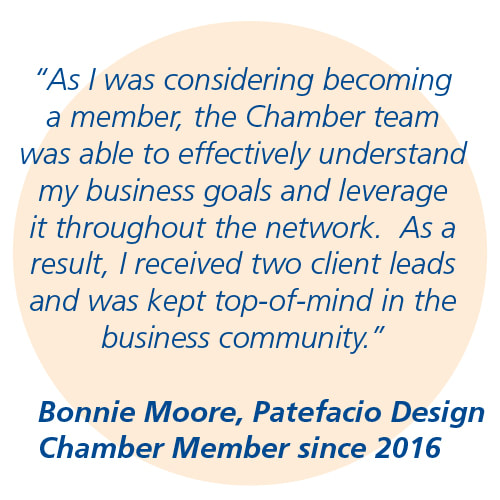 Quote from Bonnie Moore, Patefacio Design: I received two client leads and was kept top-of-mind in the business community.